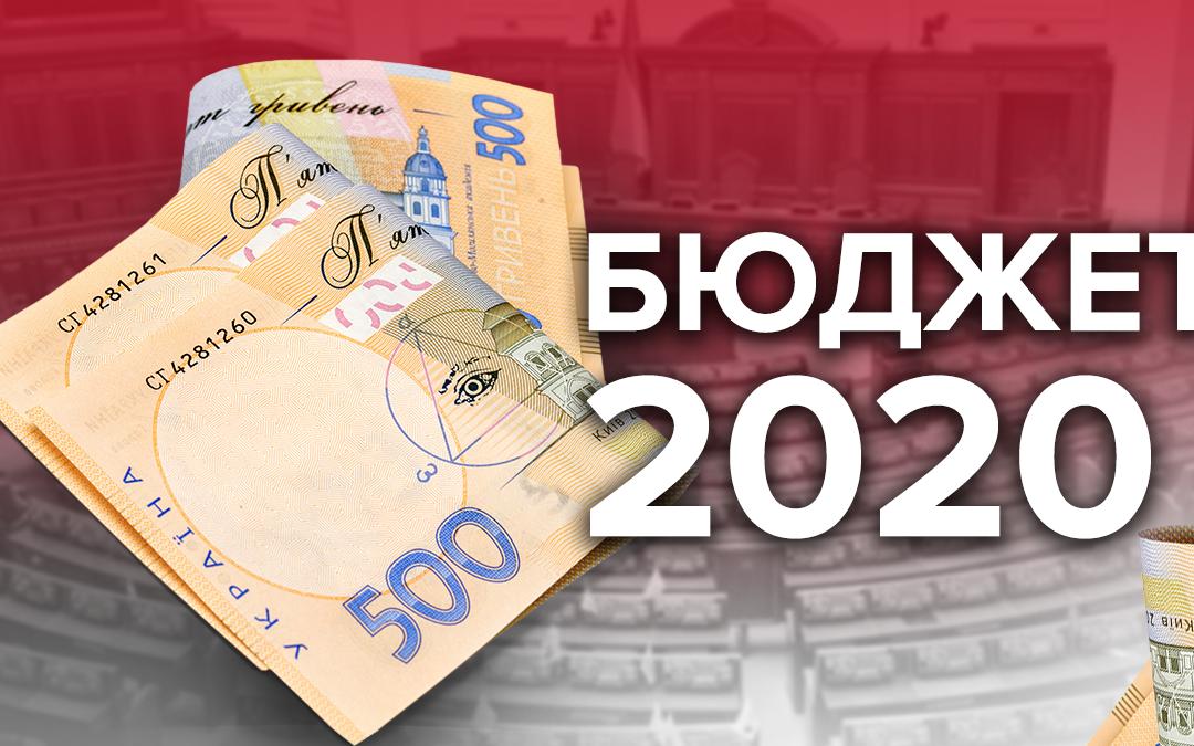 Про міський бюджет м. Моршина на 2020 рік