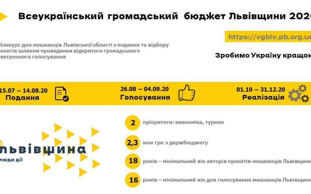"""Конкурс """"Всеукраїнський громадський бюджет"""""""