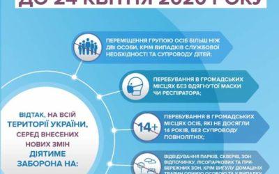 Уряд затвердив нові обмежувальні заходи у боротьбі з коронавірусом